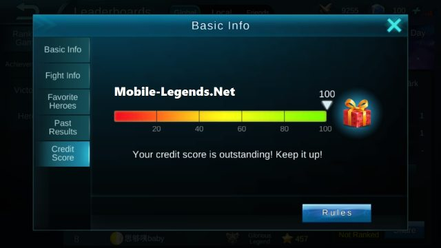 Credit Score and Rules 2019 - Mobile Legends