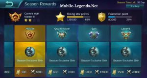 Mobile-Legends-Ranked-Season-Rewards-2