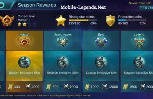 Mobile-Legends-Ranked-Season-Rewards-2