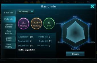 Mobile-Legends-How-MVP-Works
