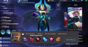 Mobile-Legends-Eudora-Damage-CDR-Def-Build