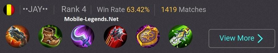 Mobile-Legends-Bane-Dangerous-Damage-Build-Rate