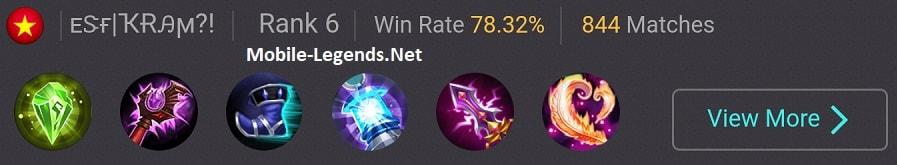 Mobile-Legends-Gatotkaca-Magic-Damage-Build-Rate