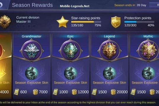 Season-7-Ranked-Rewards-And-Rules